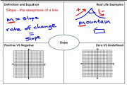 Basics Of Slope Video Link