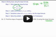 Finding Slope - Slope Formula Video Link